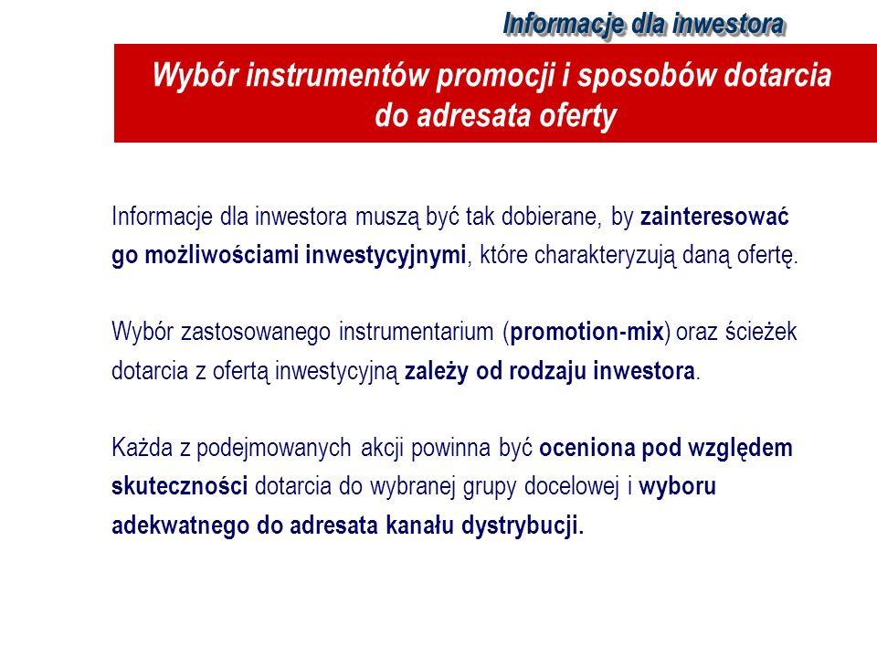 Wybór instrumentów promocji i sposobów dotarcia do adresata oferty