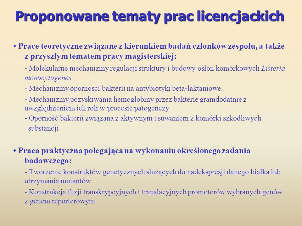 Proponowane tematy prac licencjackich