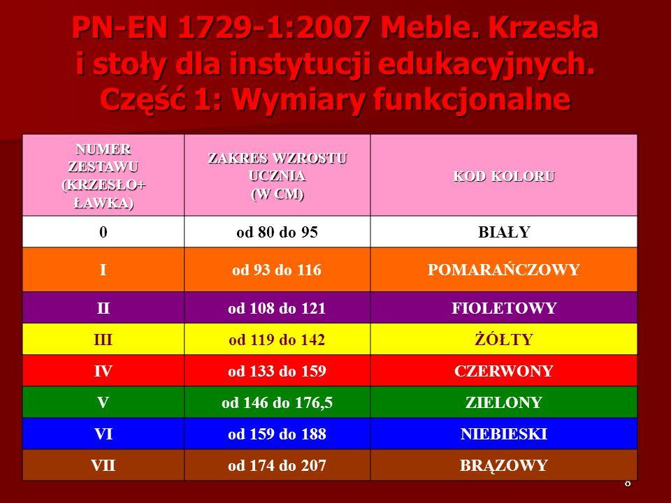 PN-EN 1729-1:2007 Meble. Krzesła i stoły dla instytucji edukacyjnych