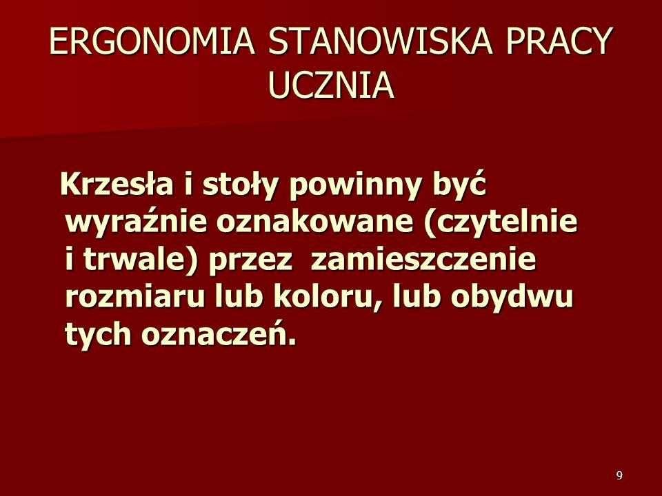 ERGONOMIA STANOWISKA PRACY UCZNIA