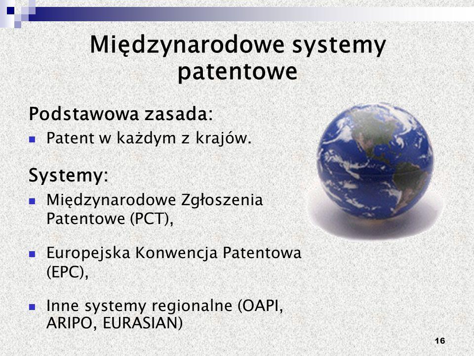 Międzynarodowe systemy patentowe