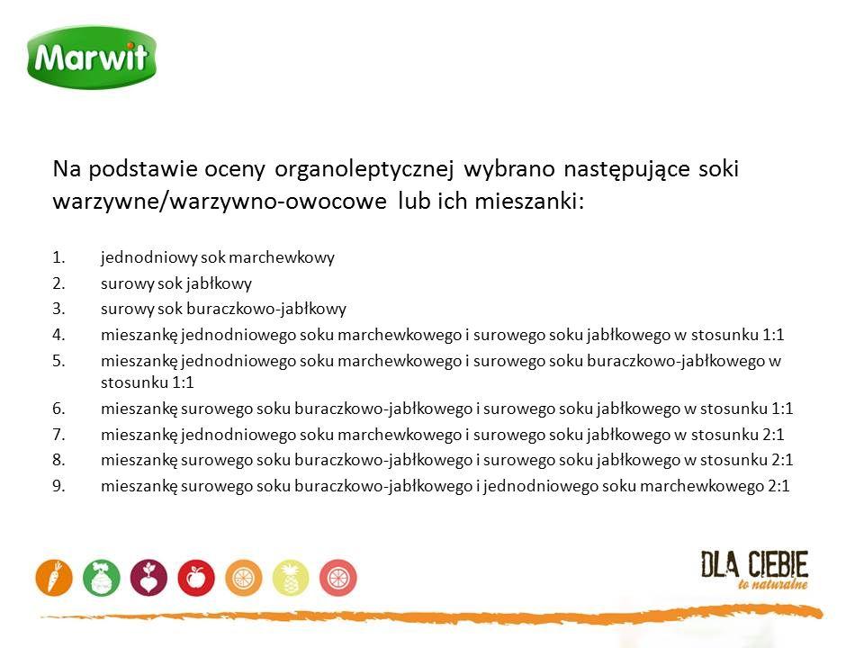 Na podstawie oceny organoleptycznej wybrano następujące soki warzywne/warzywno-owocowe lub ich mieszanki: