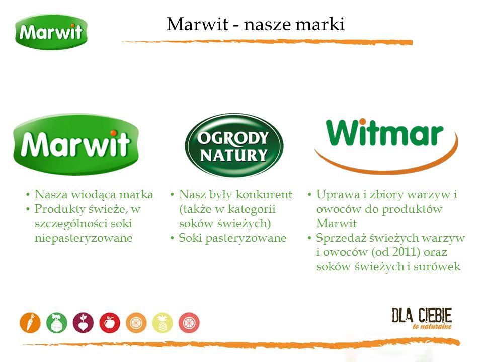 Marwit - nasze marki Nasza wiodąca marka
