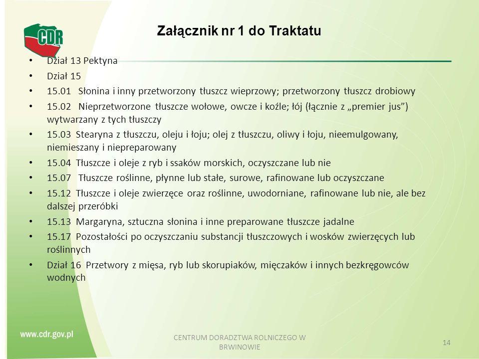 Załącznik nr 1 do Traktatu
