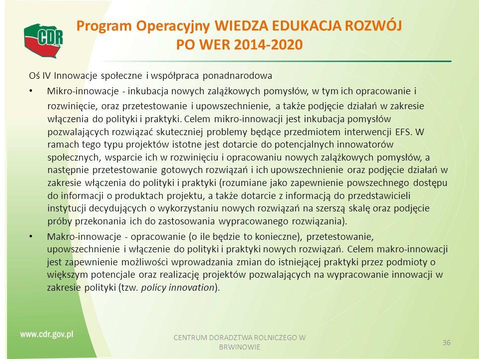 Program Operacyjny WIEDZA EDUKACJA ROZWÓJ PO WER 2014-2020
