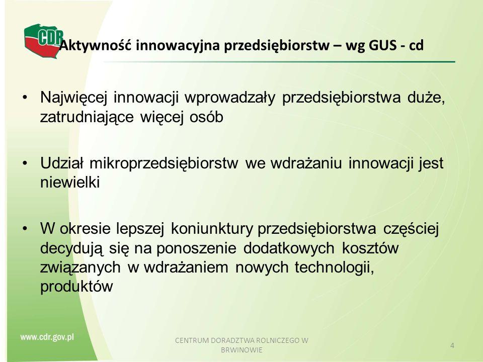 Aktywność innowacyjna przedsiębiorstw – wg GUS - cd