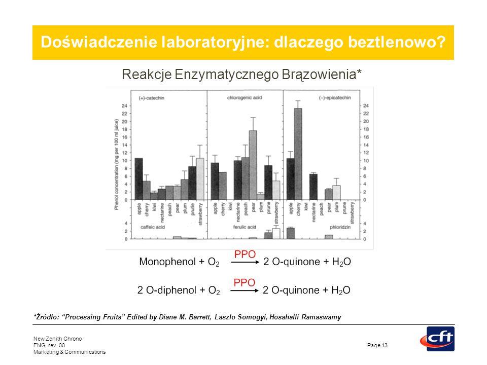 Reakcje Enzymatycznego Brązowienia*