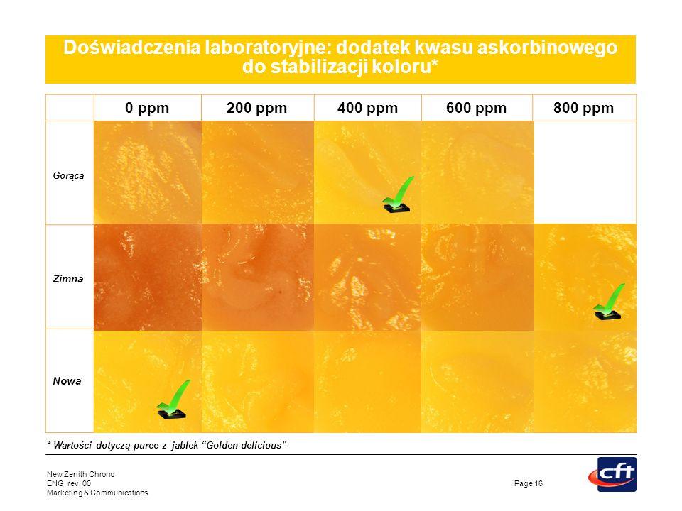 Doświadczenia laboratoryjne: dodatek kwasu askorbinowego do stabilizacji koloru*
