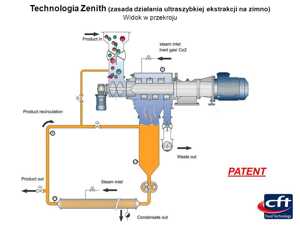 Technologia Zenith (zasada działania ultraszybkiej ekstrakcji na zimno)