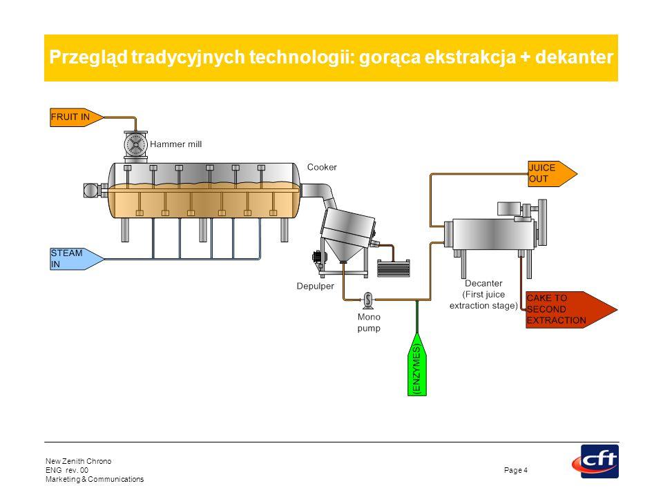 Przegląd tradycyjnych technologii: gorąca ekstrakcja + dekanter