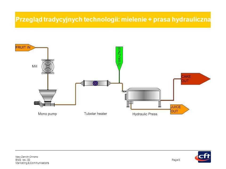 Przegląd tradycyjnych technologii: mielenie + prasa hydrauliczna