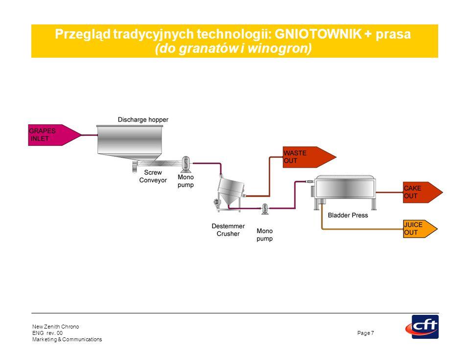 Przegląd tradycyjnych technologii: GNIOTOWNIK + prasa (do granatów i winogron)