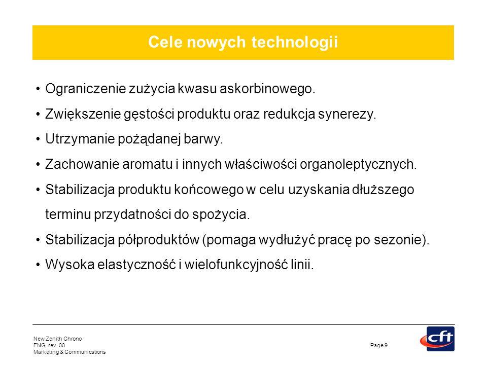 Cele nowych technologii