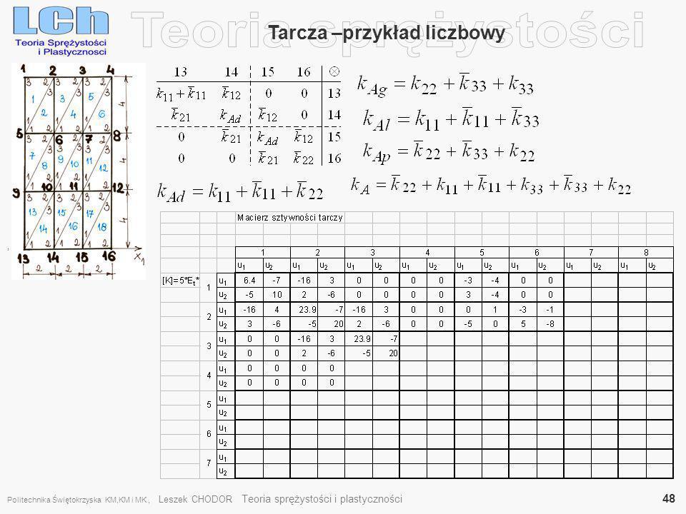 Tarcza –przykład liczbowy