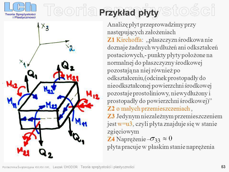 Teoria sprężystości Przykład płyty