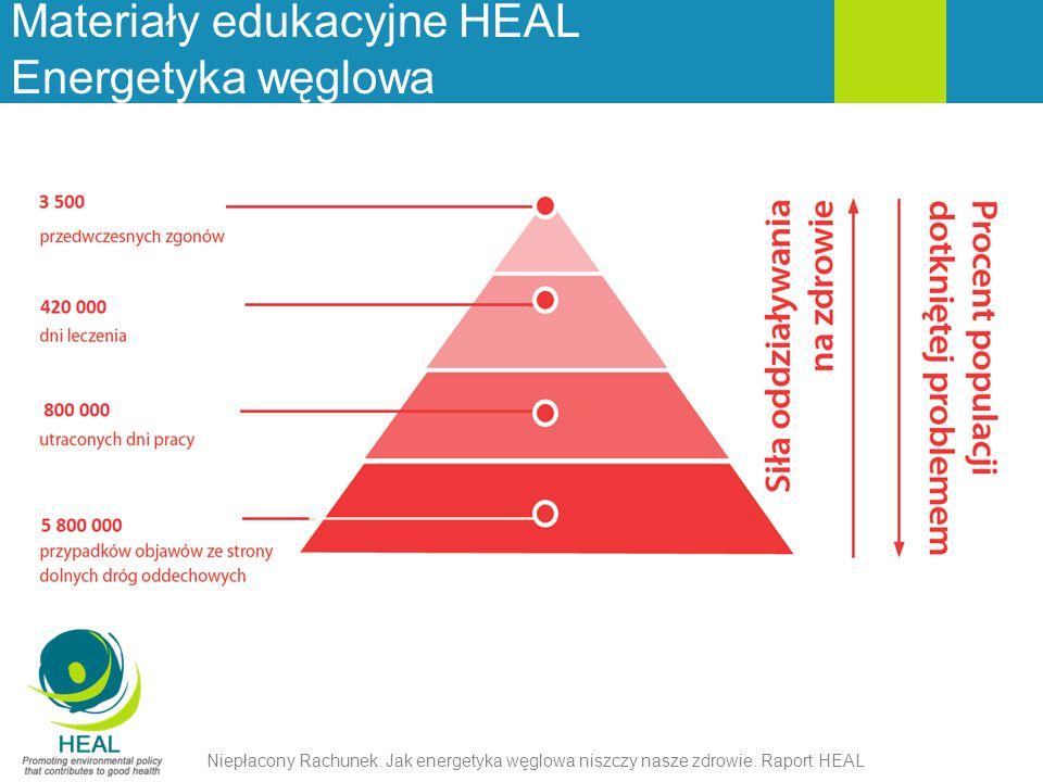 Materiały edukacyjne HEAL Energetyka węglowa