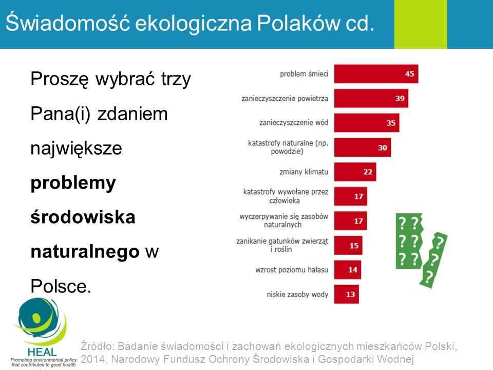 Świadomość ekologiczna Polaków cd.