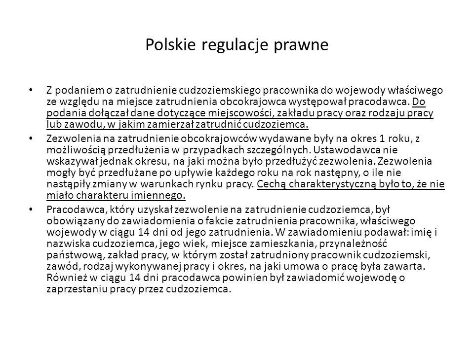 Polskie regulacje prawne