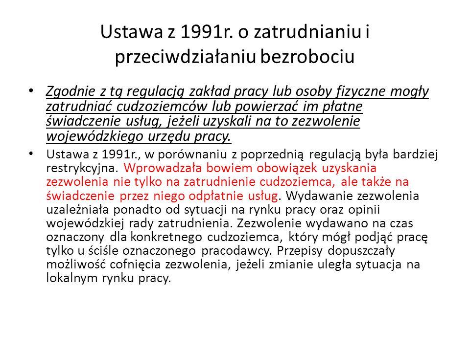 Ustawa z 1991r. o zatrudnianiu i przeciwdziałaniu bezrobociu