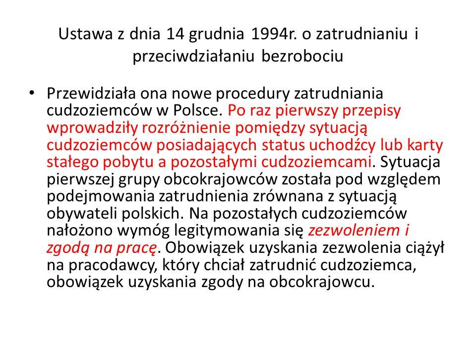 Ustawa z dnia 14 grudnia 1994r. o zatrudnianiu i przeciwdziałaniu bezrobociu