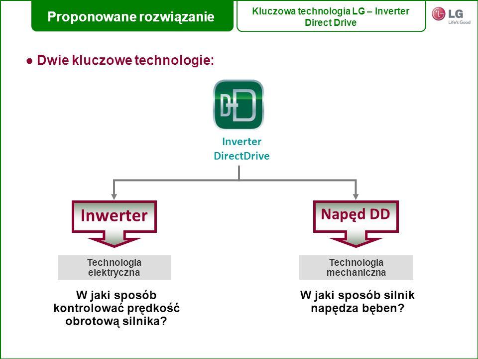 Inwerter Napęd DD Proponowane rozwiązanie ● Dwie kluczowe technologie: