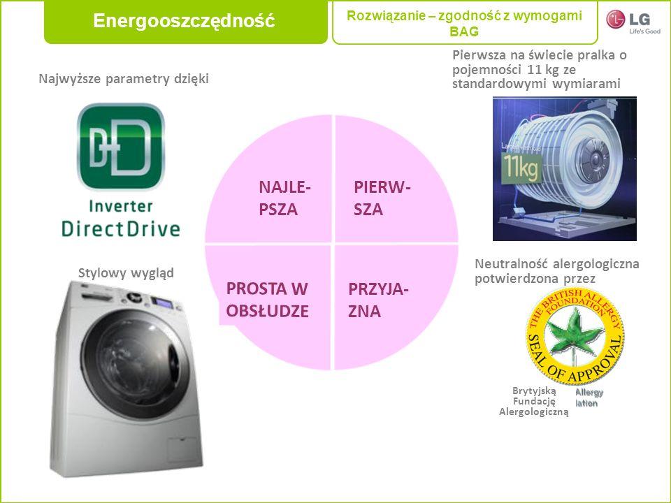 Energooszczędność NAJLE-PSZA PIERW-SZA PROSTA W OBSŁUDZE PRZYJA-ZNA