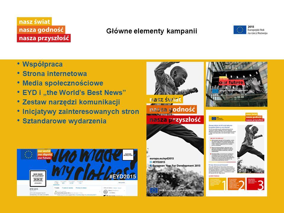 Główne elementy kampanii
