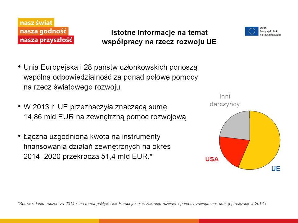 Istotne informacje na temat współpracy na rzecz rozwoju UE
