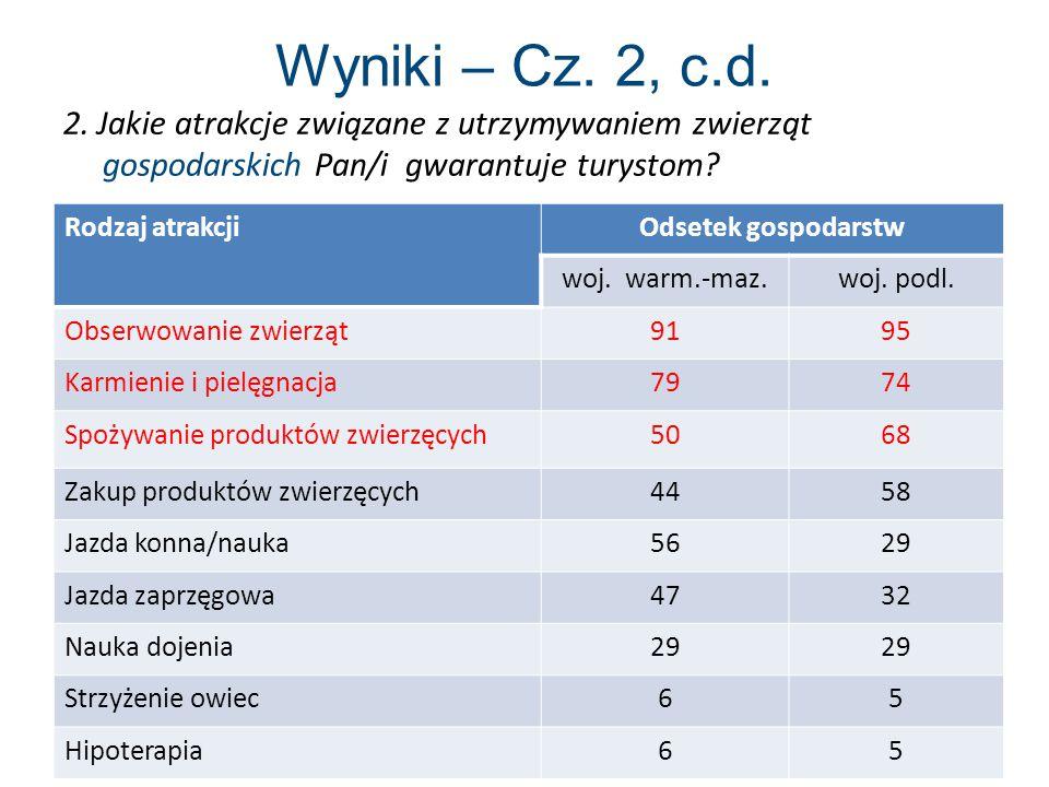 Wyniki – Cz. 2, c.d. 2. Jakie atrakcje związane z utrzymywaniem zwierząt gospodarskich Pan/i gwarantuje turystom