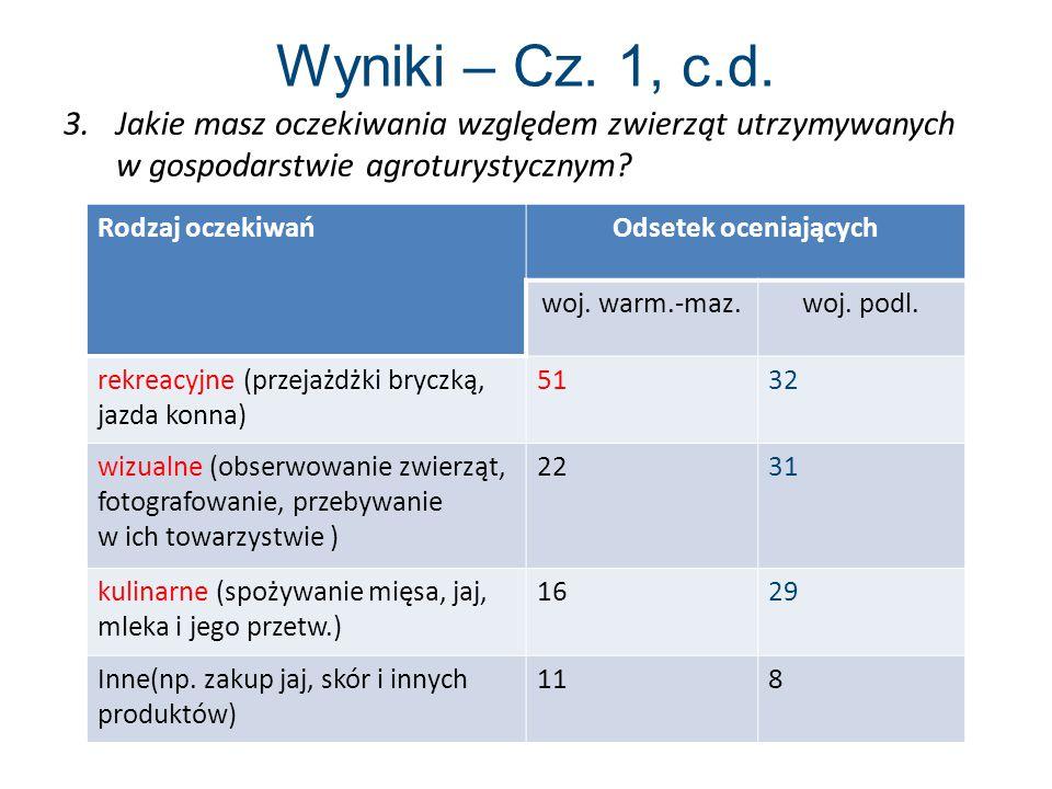 Wyniki – Cz. 1, c.d. Jakie masz oczekiwania względem zwierząt utrzymywanych w gospodarstwie agroturystycznym