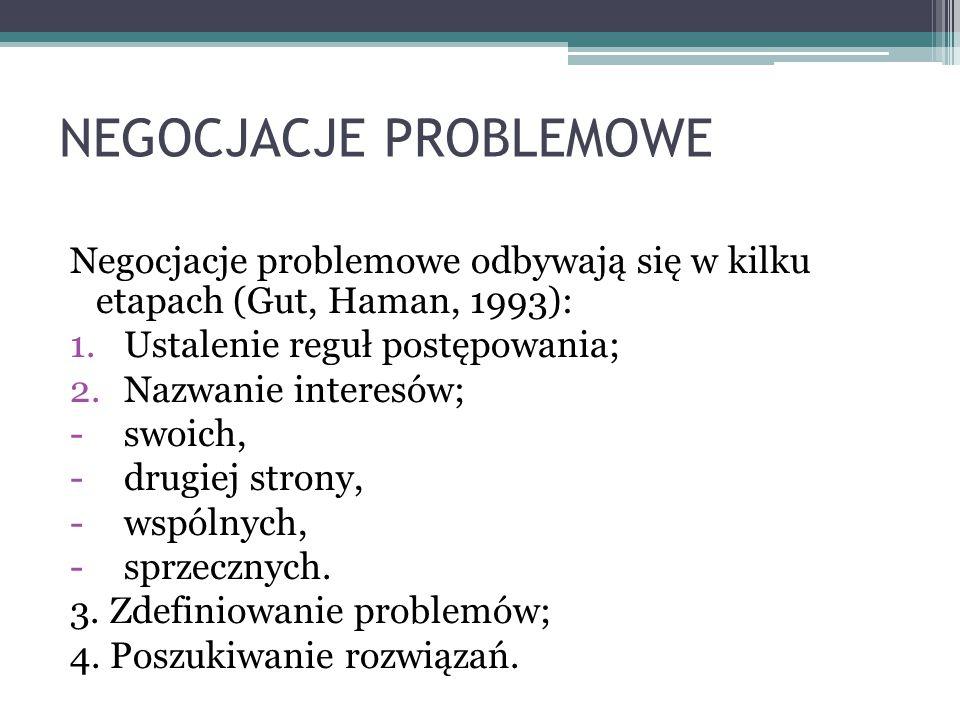 NEGOCJACJE PROBLEMOWE