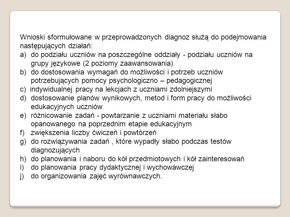 Wnioski sformułowane w przeprowadzonych diagnoz służą do podejmowania następujących działań: