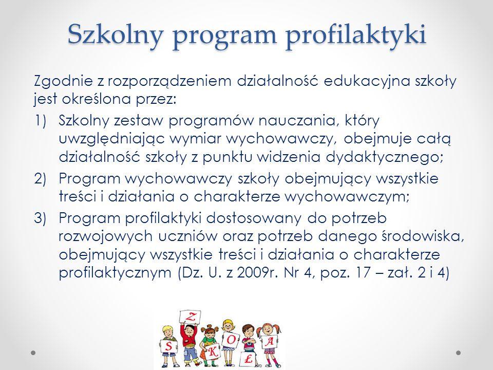 Szkolny program profilaktyki
