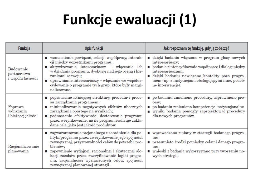 Funkcje ewaluacji (1)