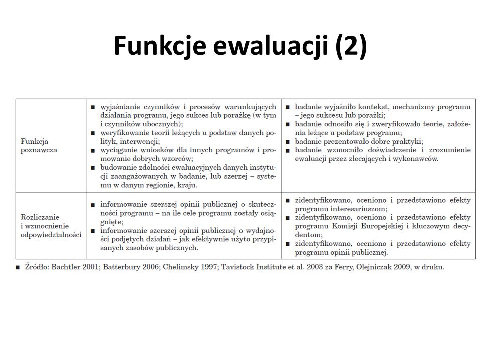Funkcje ewaluacji (2)