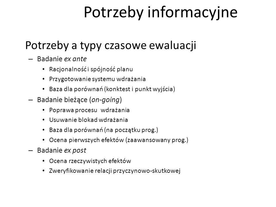 Potrzeby informacyjne