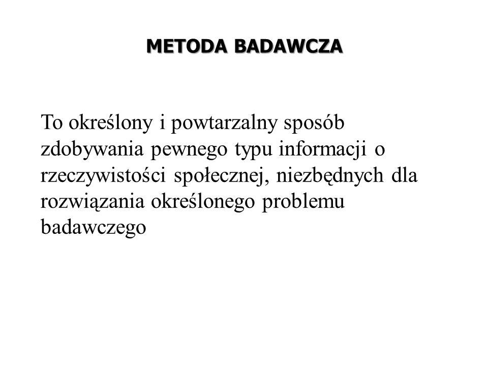 METODA BADAWCZA