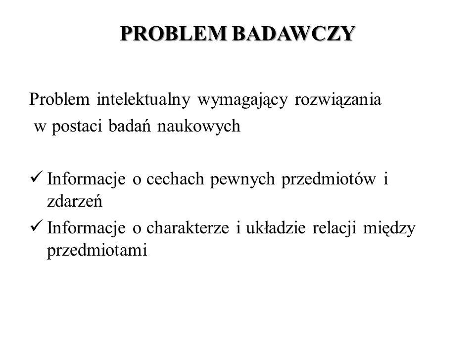 PROBLEM BADAWCZY Problem intelektualny wymagający rozwiązania