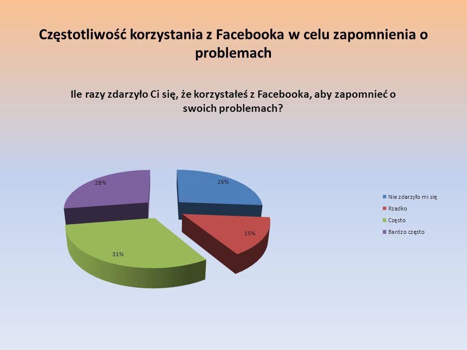 Częstotliwość korzystania z Facebooka w celu zapomnienia o problemach