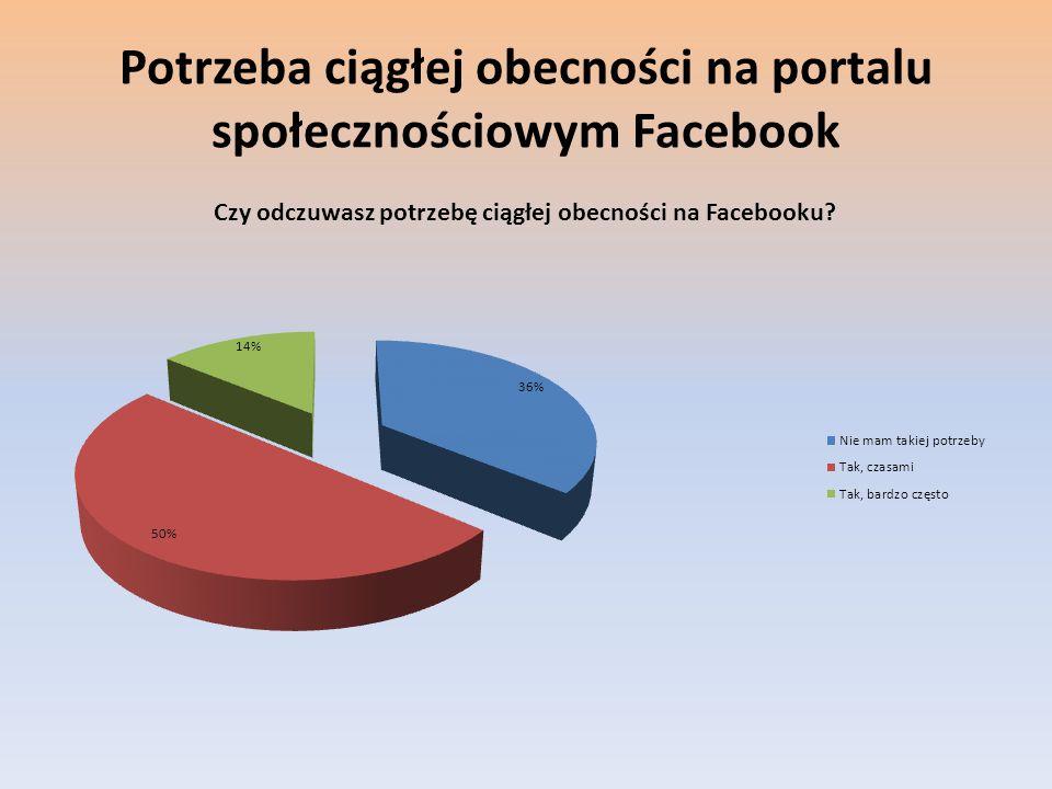 Potrzeba ciągłej obecności na portalu społecznościowym Facebook