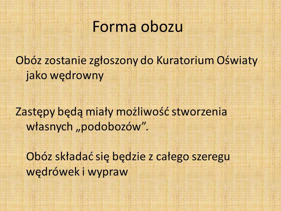 Forma obozu Obóz zostanie zgłoszony do Kuratorium Oświaty jako wędrowny.