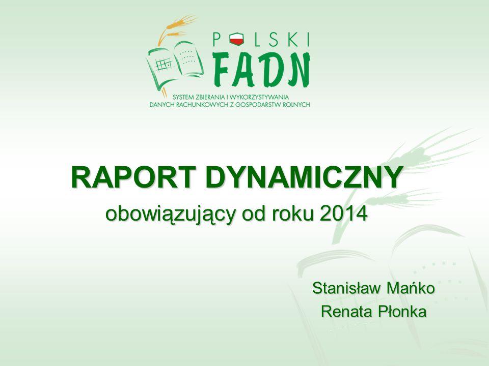 RAPORT DYNAMICZNY obowiązujący od roku 2014 Stanisław Mańko