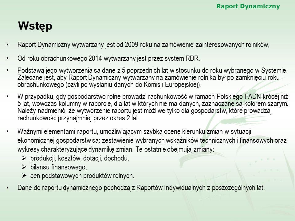 Raport Dynamiczny Wstęp. Raport Dynamiczny wytwarzany jest od 2009 roku na zamówienie zainteresowanych rolników,