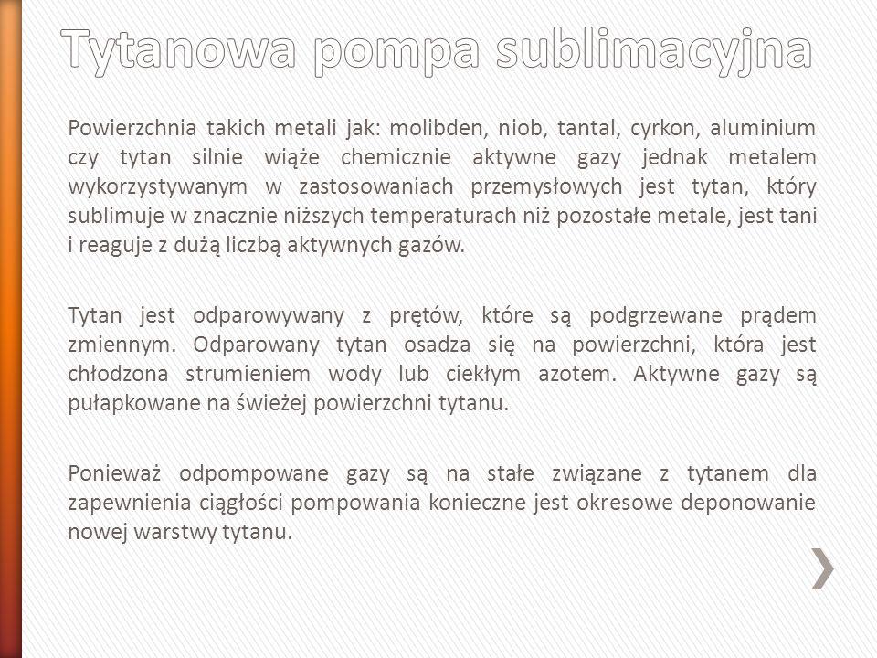 Tytanowa pompa sublimacyjna