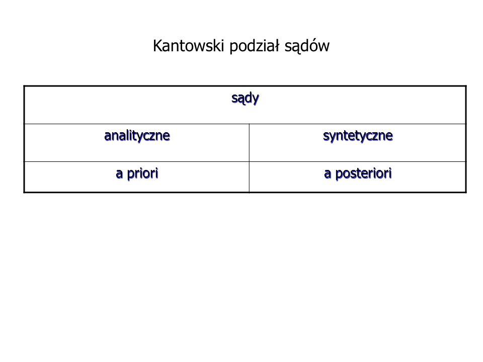 Kantowski podział sądów