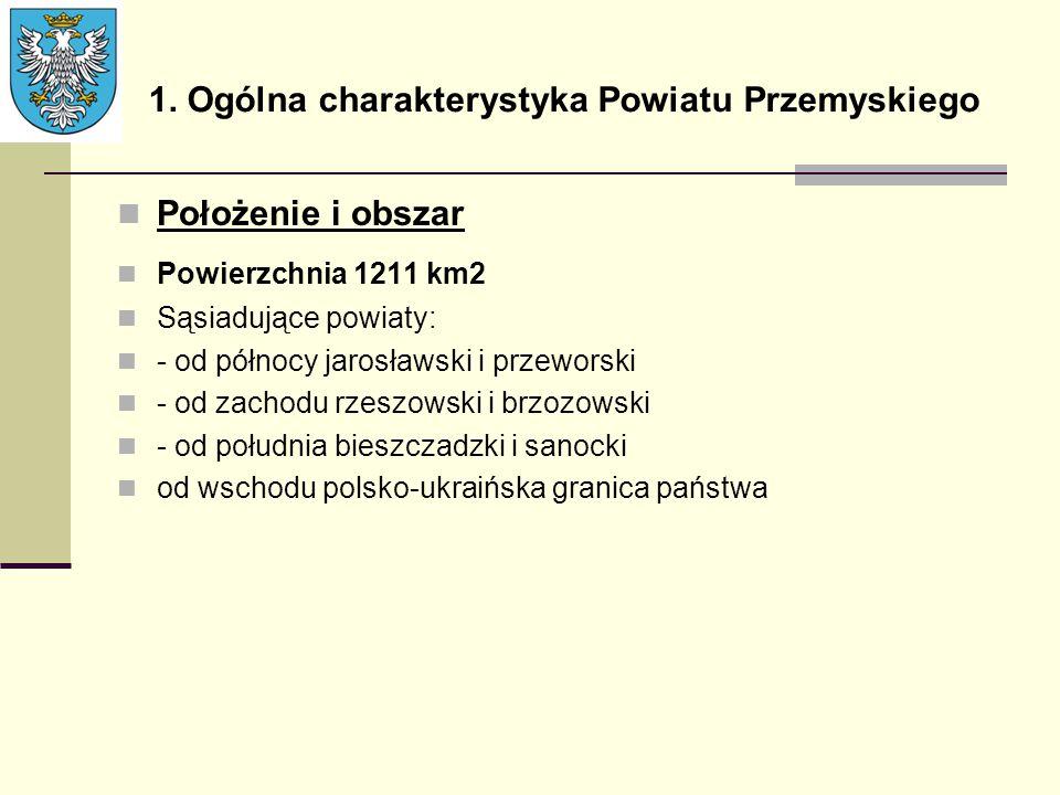 1. Ogólna charakterystyka Powiatu Przemyskiego