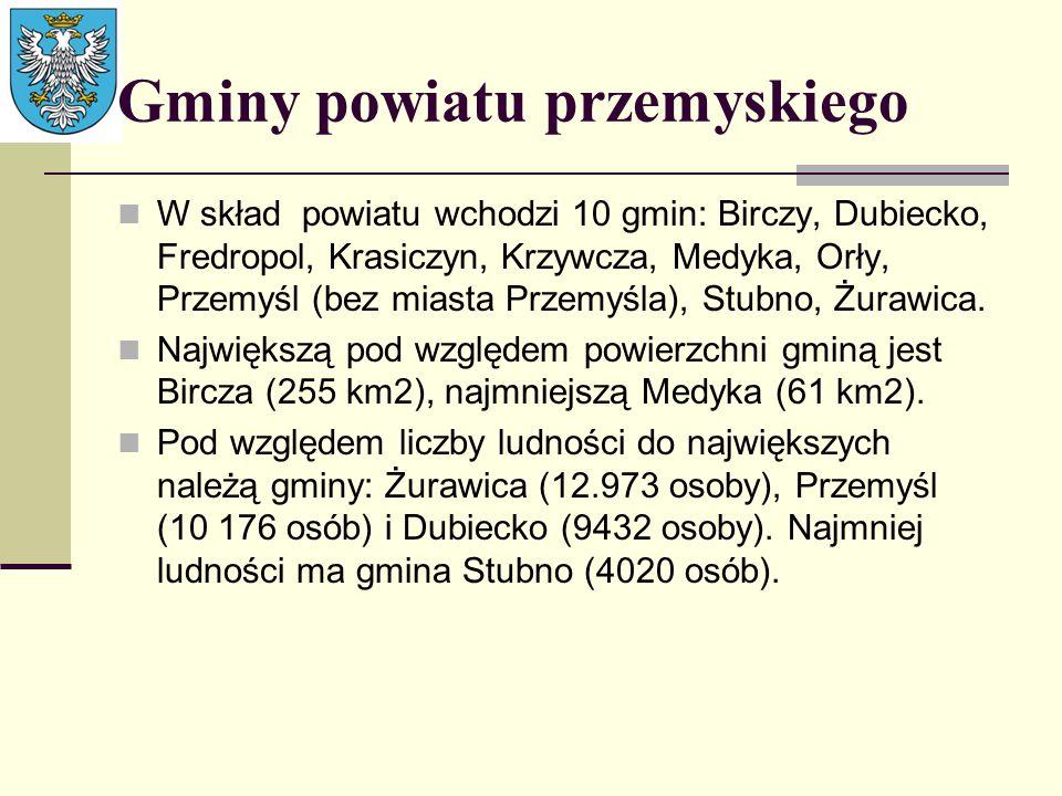 Gminy powiatu przemyskiego