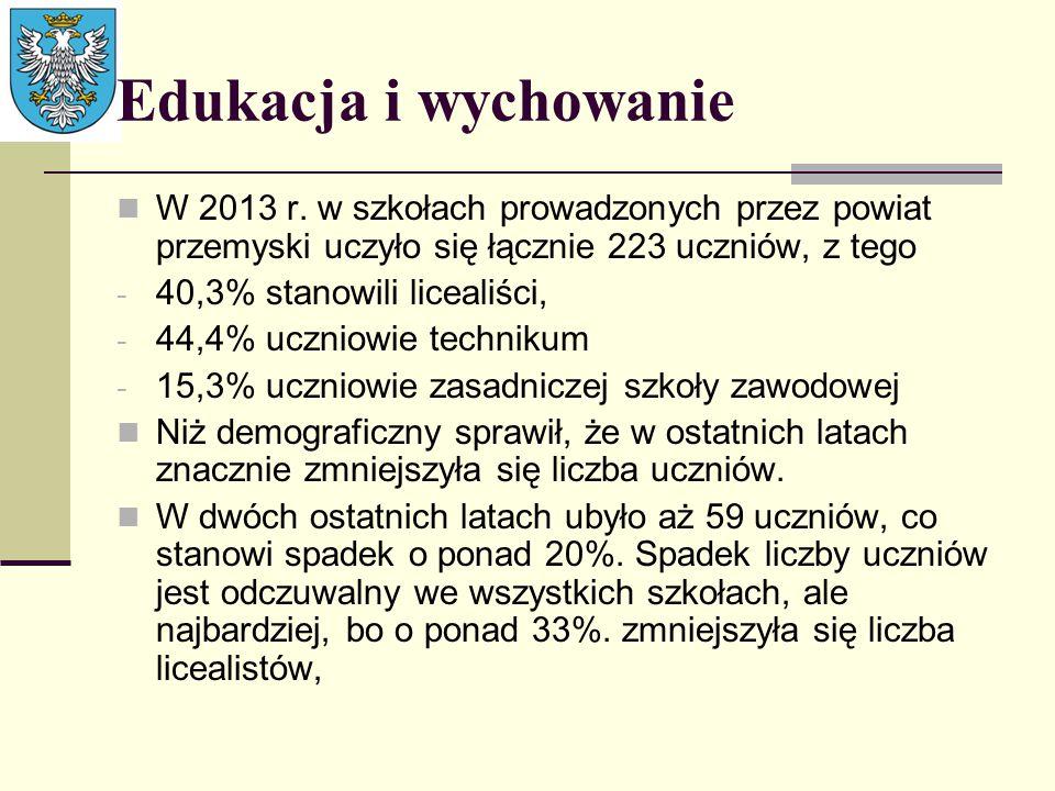 Edukacja i wychowanie W 2013 r. w szkołach prowadzonych przez powiat przemyski uczyło się łącznie 223 uczniów, z tego.