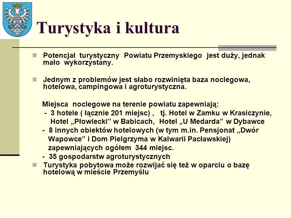 Turystyka i kultura Potencjał turystyczny Powiatu Przemyskiego jest duży, jednak mało wykorzystany.