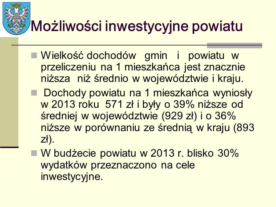Możliwości inwestycyjne powiatu
